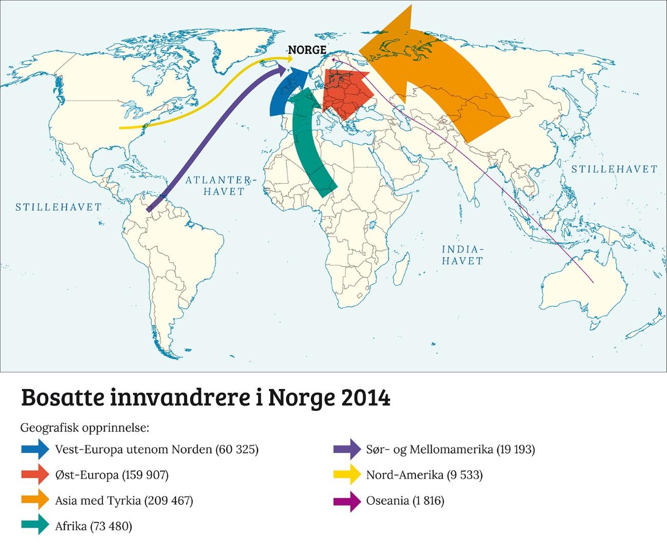 norsk innvandring